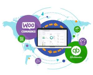 woocommerce quickbooks integration